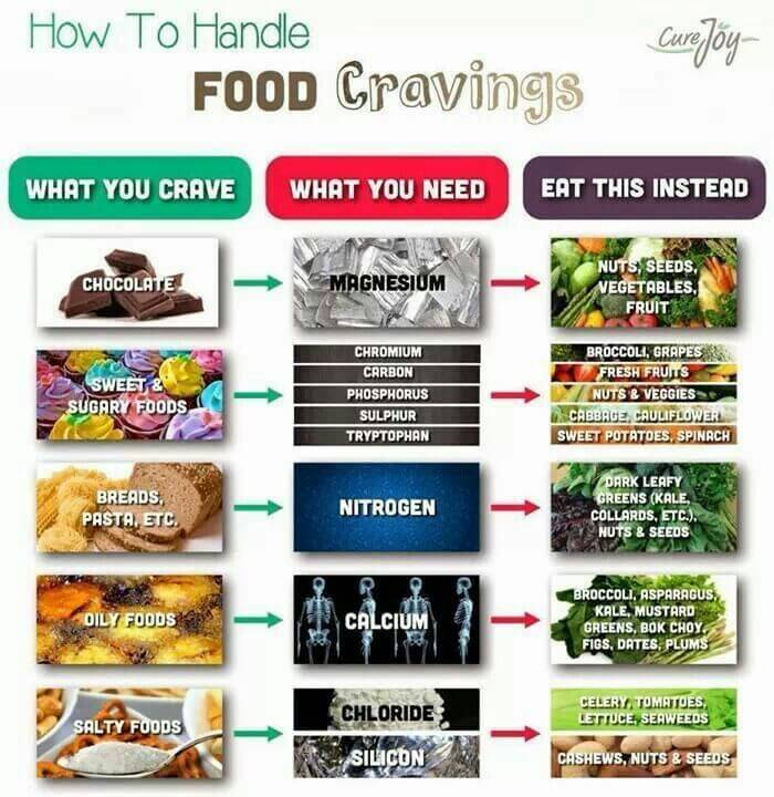 Cara kawal nafsu makan. Ihsan google